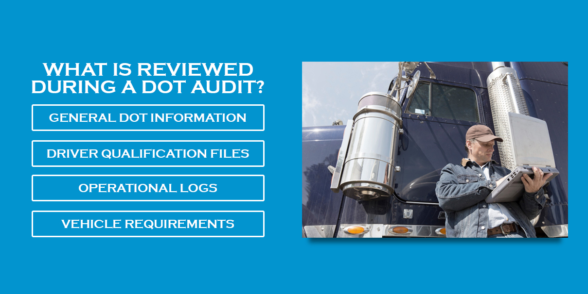 DOT Audit Reviewed